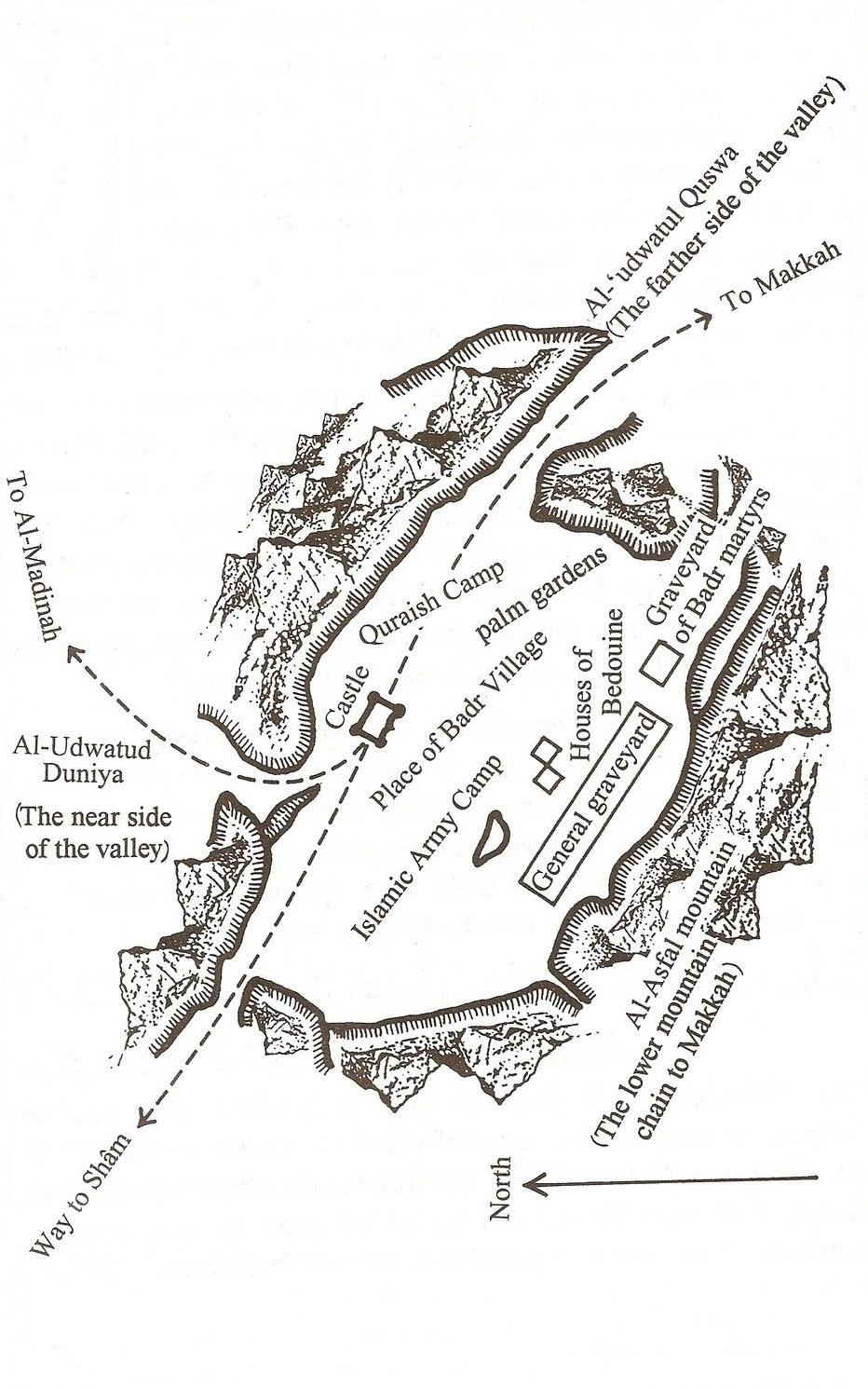 σχεδιάγραμμα μάχης