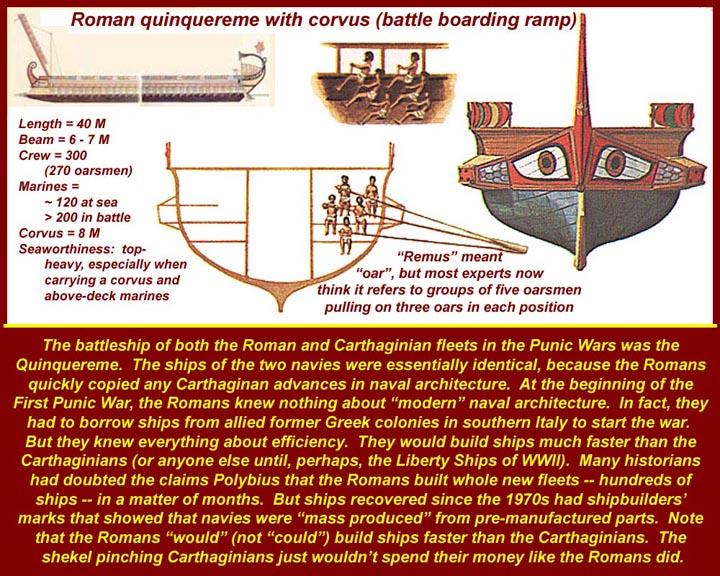 Ρωμαϊκή πεντήρης με αρπάγη