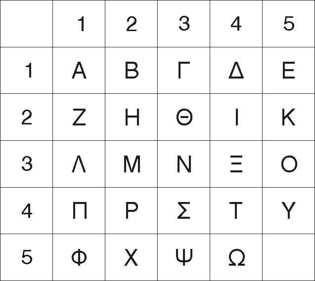 Το τετράγωνο του Πολύβιου