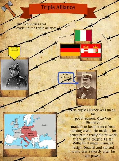 Τριπλή Συμμαχία Κεντρικών Δυνάμεων