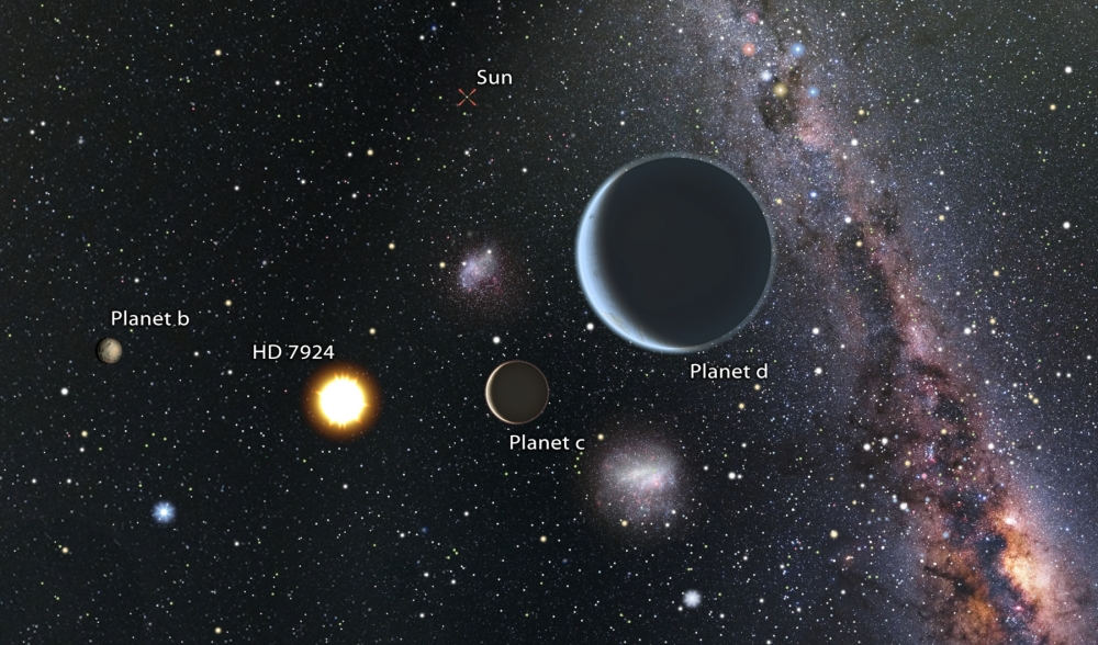 Artist's impression of a view from the HD 7924 planetary system looking back toward our sun, which would be easily visible to the naked eye. Since HD 7924 is in our northern sky, an observer looking back at the sun would see objects like the Southern Cross and the Magellanic Clouds close to our sun in their sky. Art by Karen Teramura & BJ Fulton, UH IfA.