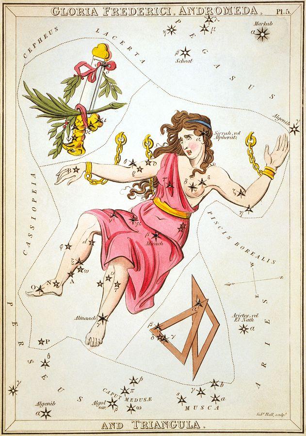 - Η Ανδρομέδα σε προβολή από το εσωτερικό του ουράνιου θόλου, όπως απεικονίζεται στο έργο Urania's Mirror, κάρτες αστερισμών που εκδόθηκαν στο Λονδίνο το 1825 (wikipedia)