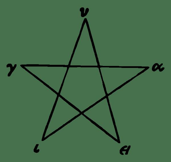 Πεντάγραμμο Υγείας_σύμβολο το οποίο χρησιμοποιείτο από τους Πυθαγόρειους