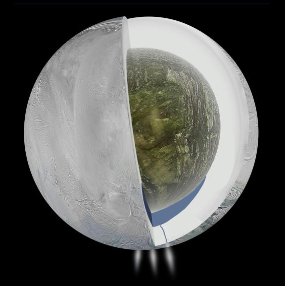 A diagram illustrating the possible interior of Saturn's moon Enceladus, including the ocean and plumes in the south polar region, based on Cassini spacecraft observations, courtesy of NASA/JPL-Caltech.