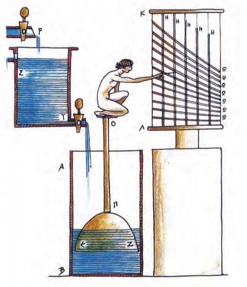 Υδραυλικό ωρολόγιο Κτησιβίου_πηγή Δ. Καλλιγερόπουλος