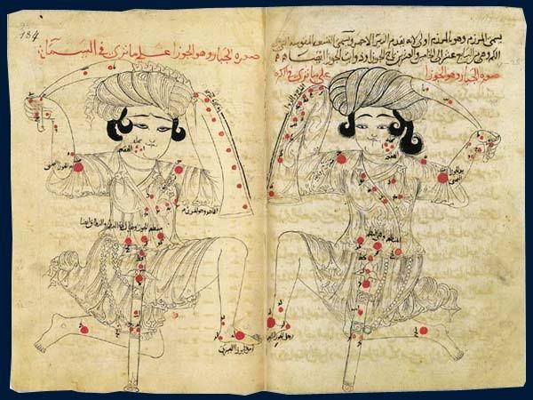 Αραβική απεικόνιση του Ωρίωνα, όπως φαίνεται από τη γη (αριστερά) και εναντιόμορφη εικόνα (δεξιά) από αντίγραφο του 13ου αι. από την Βίβλο των Απλανών Αστέρων του al-Ṣūfī. © Bibliothéque National de France