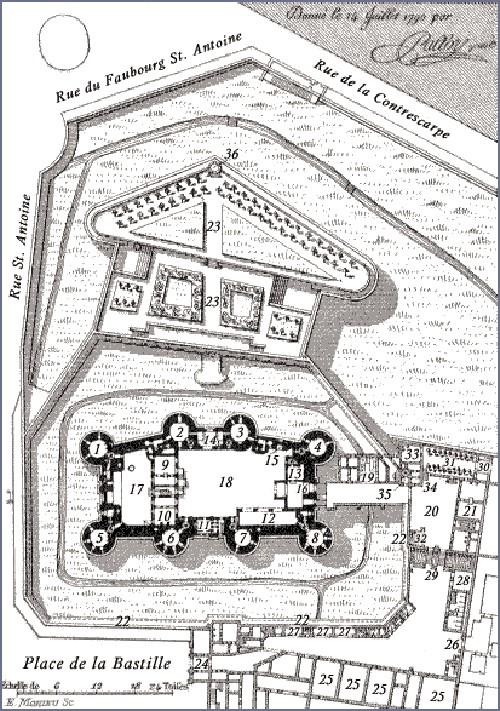 Κάτοψη της Βαστίλης το 1789