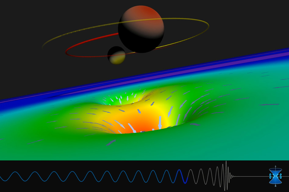 This computer simulation shows the warping of space and time around two colliding black holes observed by LIGO on September 14, 2015. The colored surface is space represented as a two-dimensional sheet with one of the three space dimensions removed. The funnel-shaped warping is produced by the black hole's huge mass. The colors near the black holes depict the rate at which time flows: green, normal; yellow, slowed by 20 or 30 percent; red, hugely slowed. The bottom shows the waveform, or wave shape, of the emitted gravitational waves, which carry away energy, causing the black holes to spiral inward and collide._Image: Simulating eXtreme Spacetimes