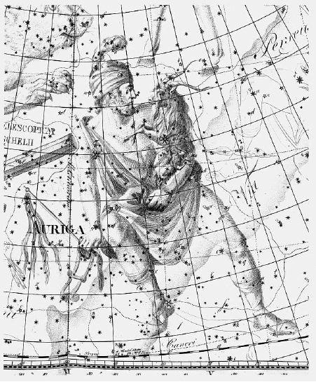 Απεικόνιση του Ηνιόχου (Auriga) Ουρανογραφία Johann Bode (1801) Ian Ridpath's Star Tales url [http://www.ianridpath.com/startales/auriga.htm]