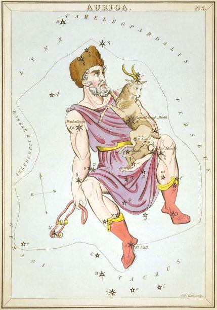 Ο Ηνίοχος όπως απεικονίζεται στη συλλογή καρτών αφιερωμένων στους ουράνιους αστερισμούς (Urania's Mirror) σε εικονογράφηση του Sidney Hall στο Λονδίνο περί το 1825. wikipedia url [https://en.wikipedia.org/wiki/Auriga_(constellation)]