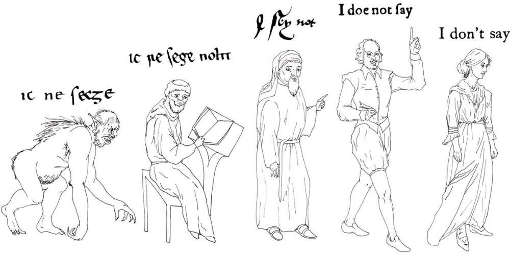 Language evolution hero