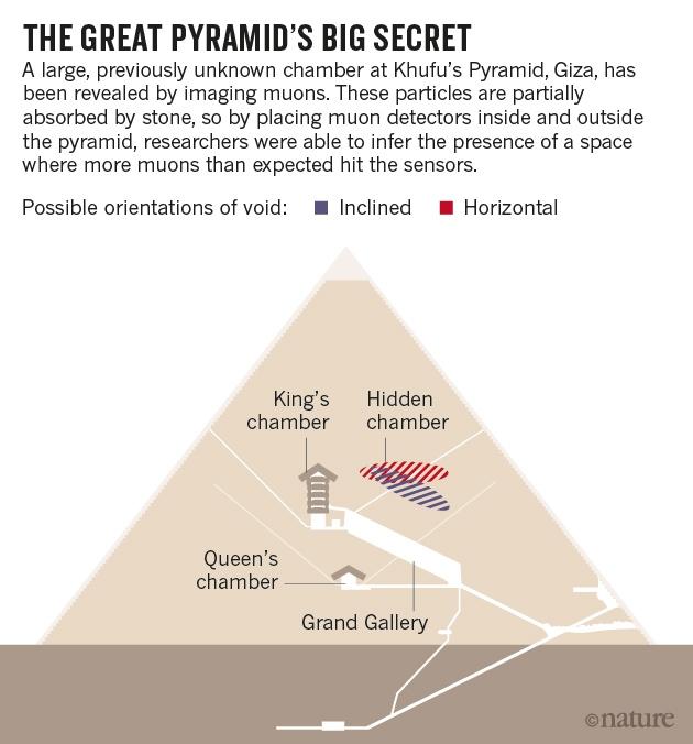 Pyramid-online-news-graphic-09.11.17.jpg